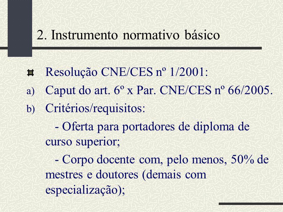 2. Instrumento normativo básico Resolução CNE/CES nº 1/2001: a) Caput do art.