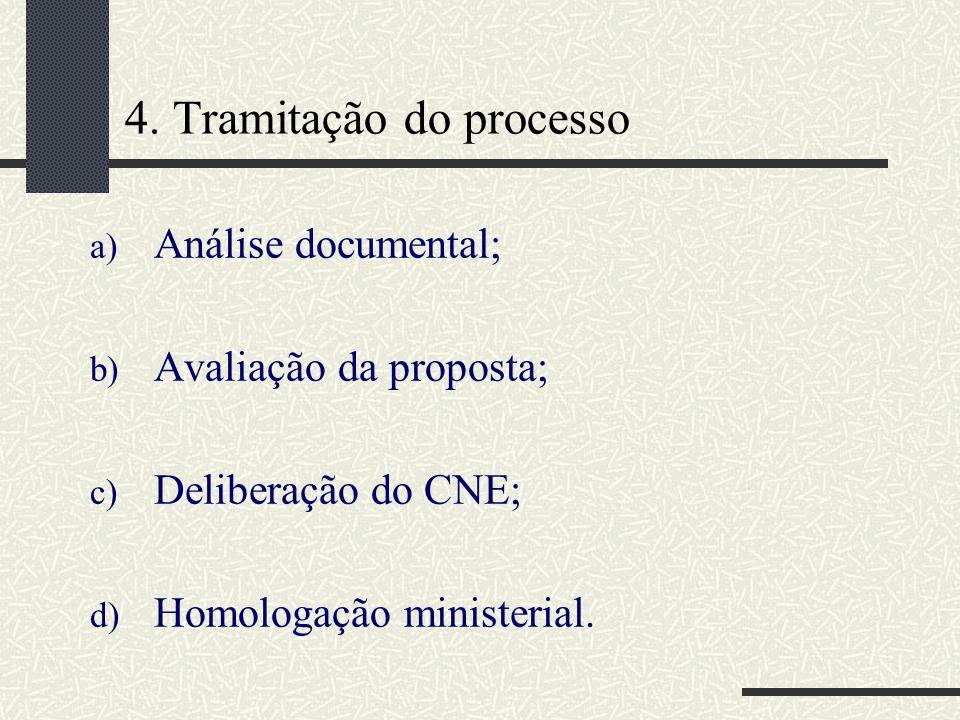4. Tramitação do processo a) Análise documental; b) Avaliação da proposta; c) Deliberação do CNE; d) Homologação ministerial.