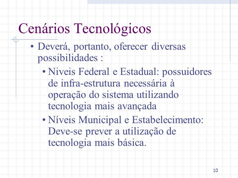 10 Cenários Tecnológicos Deverá, portanto, oferecer diversas possibilidades : Niveis Federal e Estadual: possuidores de infra-estrutura necessária à o