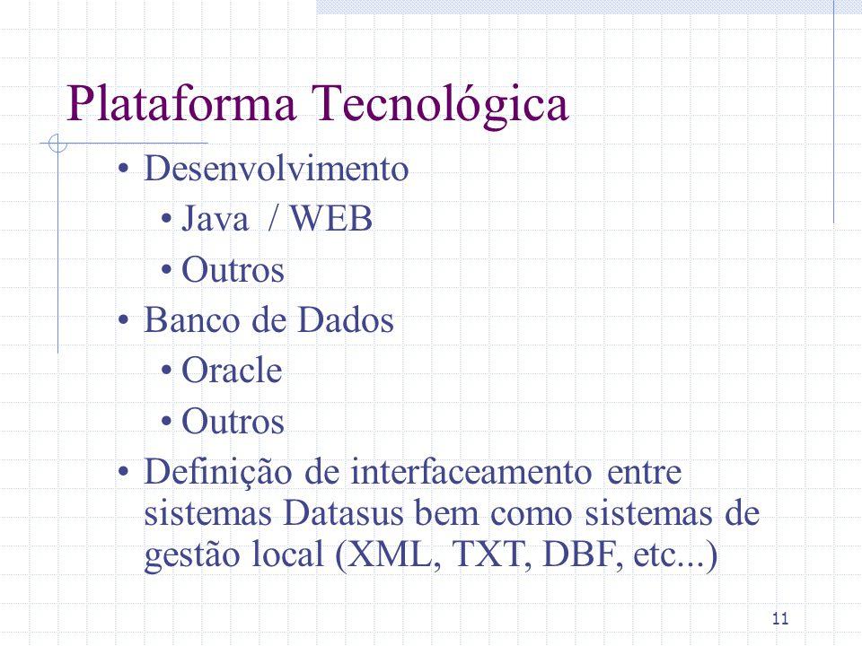11 Plataforma Tecnológica Desenvolvimento Java / WEB Outros Banco de Dados Oracle Outros Definição de interfaceamento entre sistemas Datasus bem como