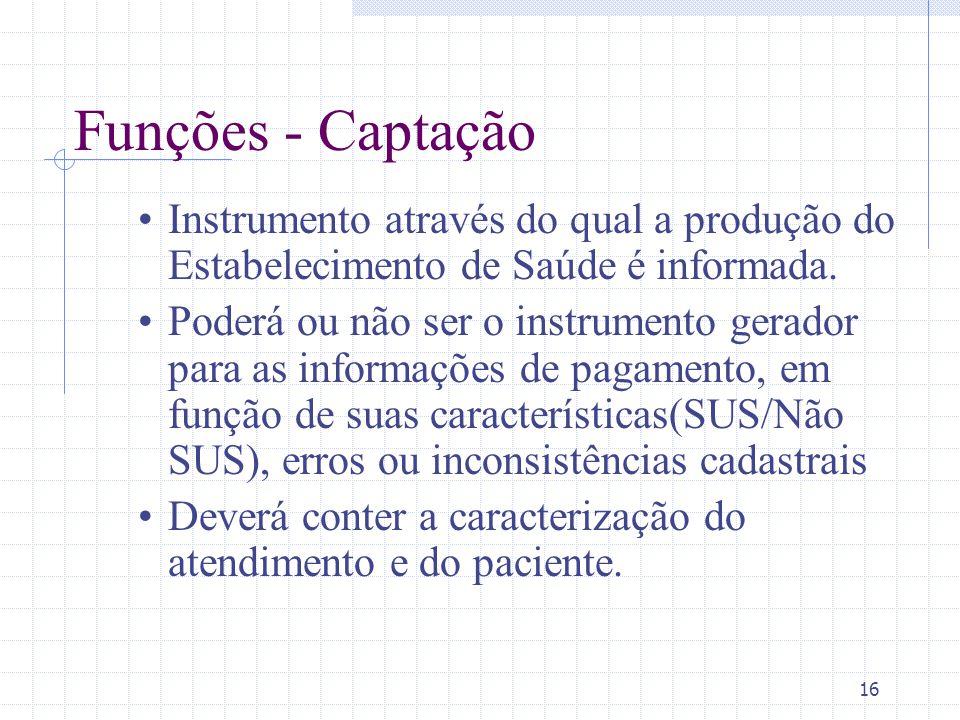 16 Funções - Captação Instrumento através do qual a produção do Estabelecimento de Saúde é informada. Poderá ou não ser o instrumento gerador para as