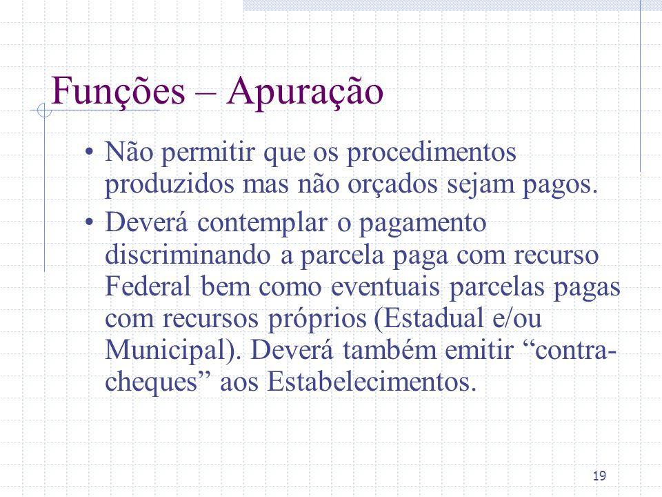 19 Funções – Apuração Não permitir que os procedimentos produzidos mas não orçados sejam pagos. Deverá contemplar o pagamento discriminando a parcela