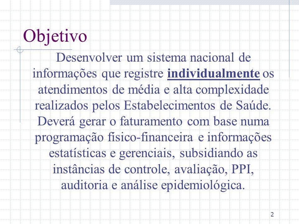 2 Objetivo Desenvolver um sistema nacional de informações que registre individualmente os atendimentos de média e alta complexidade realizados pelos E