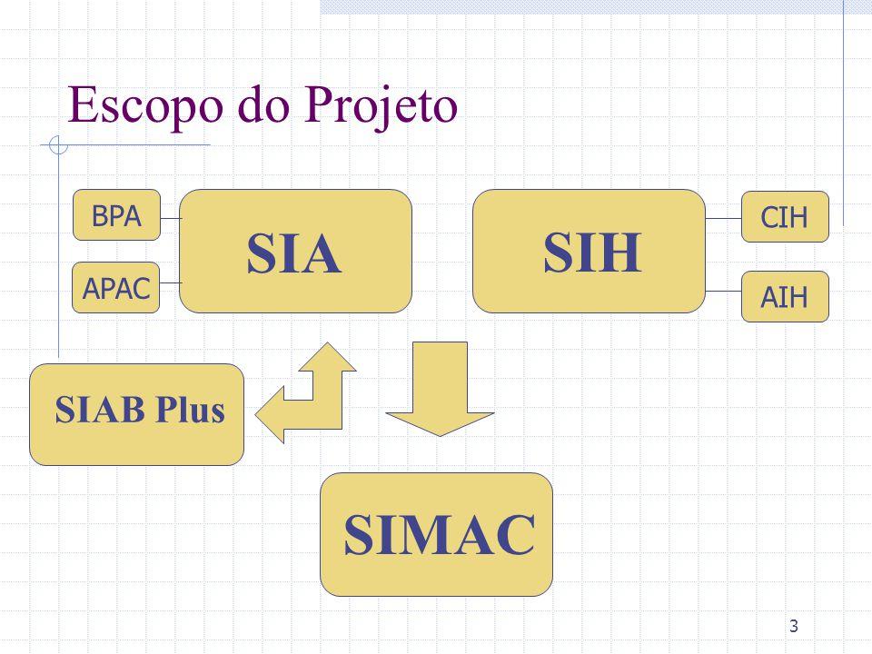 14 Funções – Gerais e de Suporte Segurança e Controle de Acesso Configuração da rede de asssistência Administração de Tabelas Gerência de Configuração (versões de programas, tabelas, etc...) Interfaceamento com outros sistemas