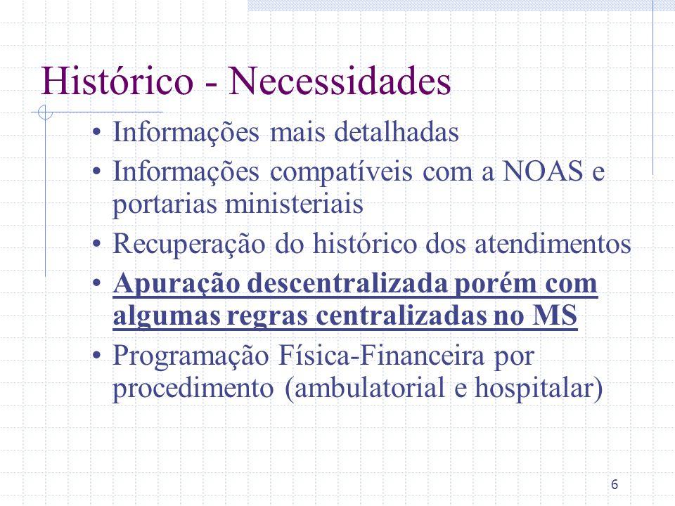 6 Histórico - Necessidades Informações mais detalhadas Informações compatíveis com a NOAS e portarias ministeriais Recuperação do histórico dos atendi