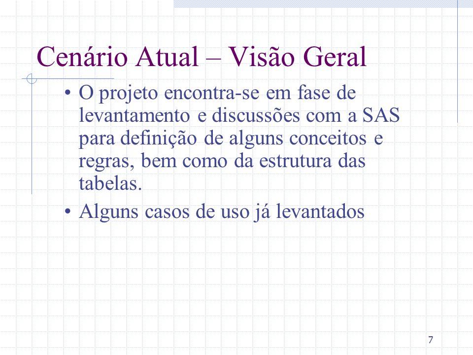 7 Cenário Atual – Visão Geral O projeto encontra-se em fase de levantamento e discussões com a SAS para definição de alguns conceitos e regras, bem co