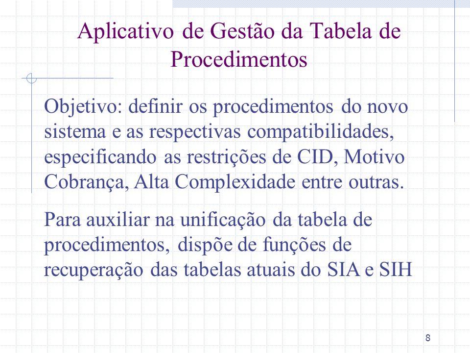 8 Aplicativo de Gestão da Tabela de Procedimentos Objetivo: definir os procedimentos do novo sistema e as respectivas compatibilidades, especificando