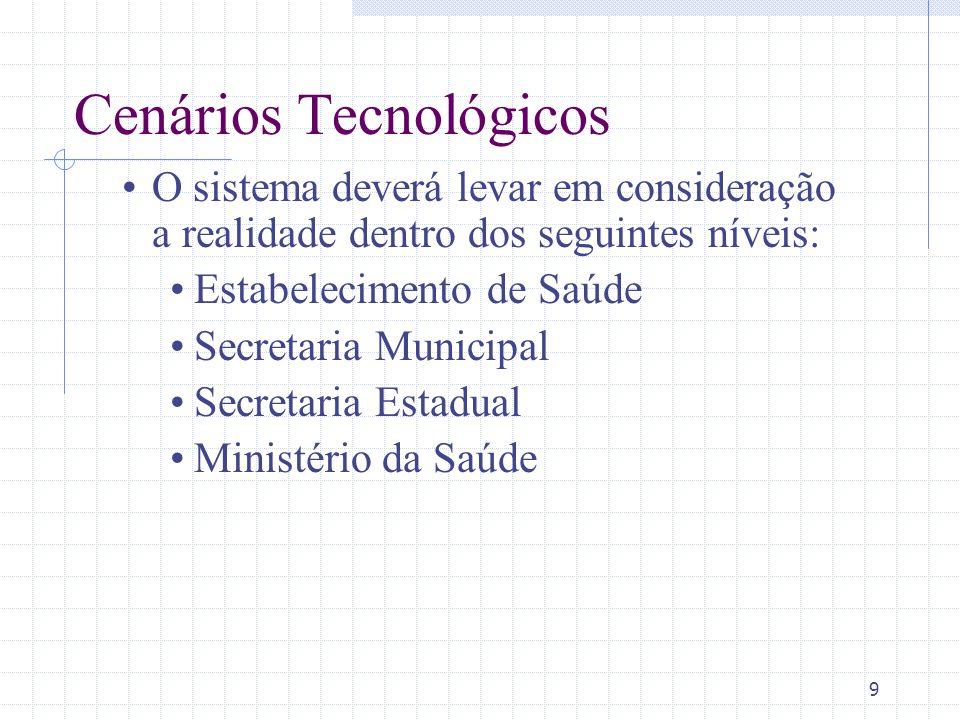 9 Cenários Tecnológicos O sistema deverá levar em consideração a realidade dentro dos seguintes níveis: Estabelecimento de Saúde Secretaria Municipal