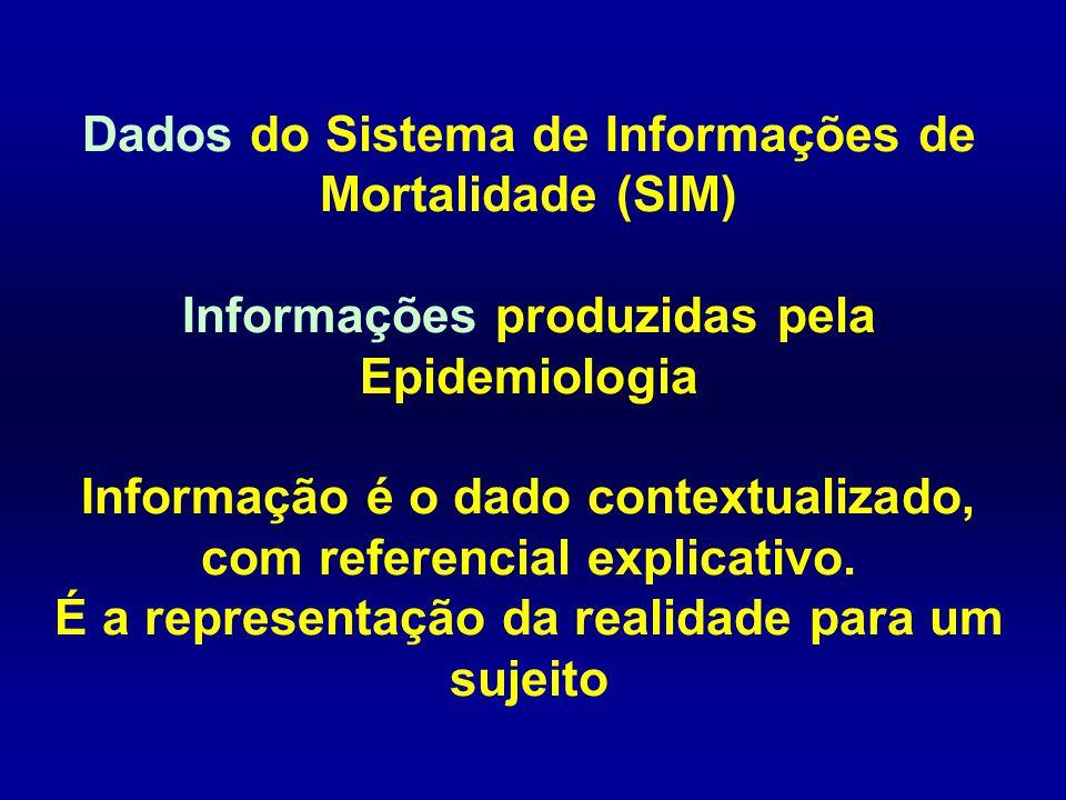 Dados do Sistema de Informações de Mortalidade (SIM) Informações produzidas pela Epidemiologia Informação é o dado contextualizado, com referencial ex