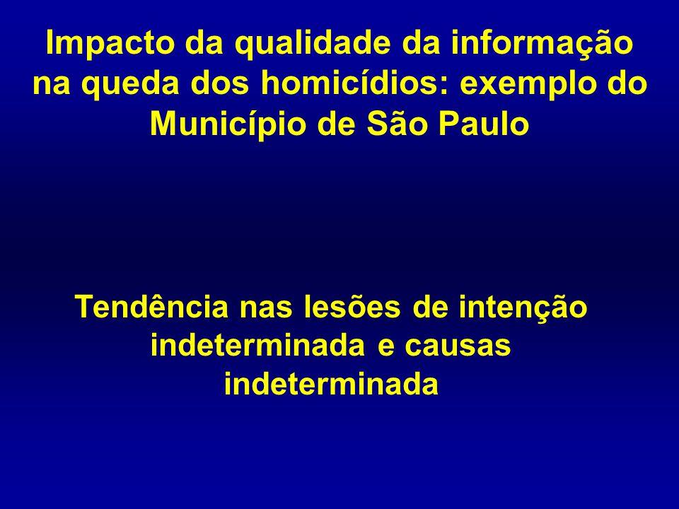 Impacto da qualidade da informação na queda dos homicídios: exemplo do Município de São Paulo Tendência nas lesões de intenção indeterminada e causas