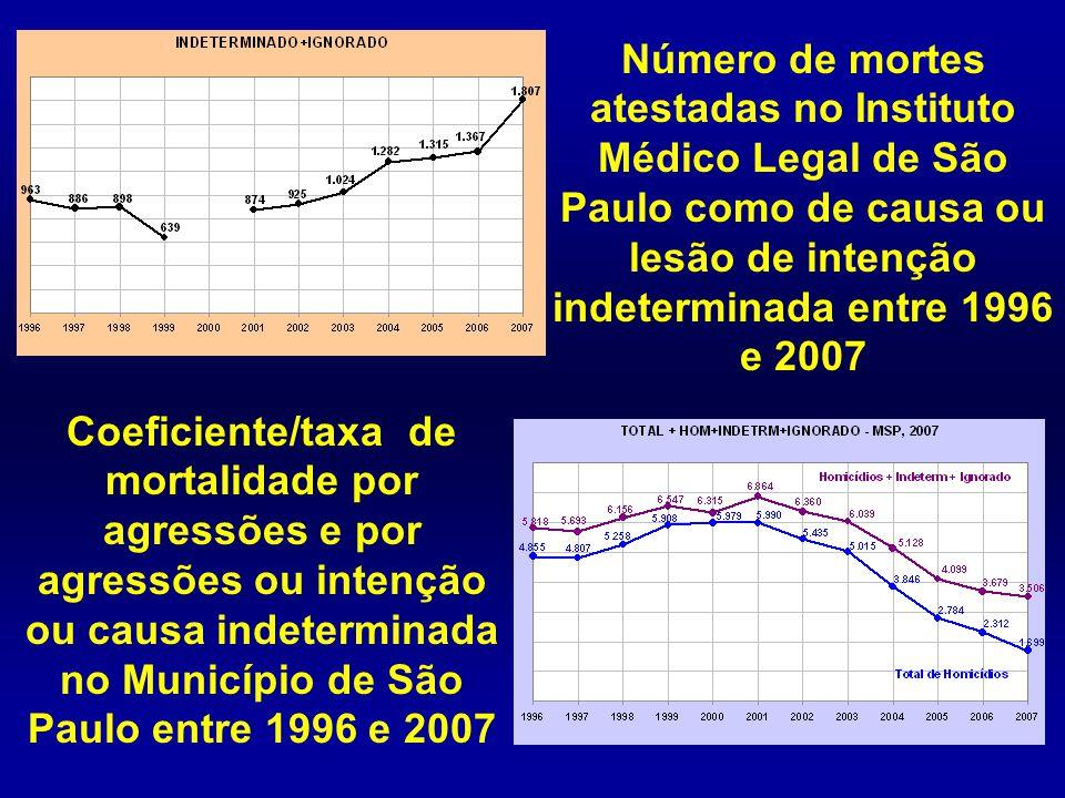 Número de mortes atestadas no Instituto Médico Legal de São Paulo como de causa ou lesão de intenção indeterminada entre 1996 e 2007 Coeficiente/taxa