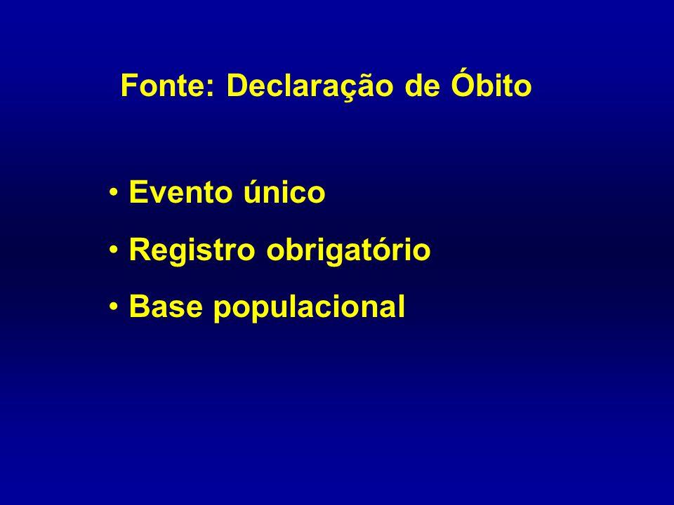 Fonte: Declaração de Óbito Evento único Registro obrigatório Base populacional