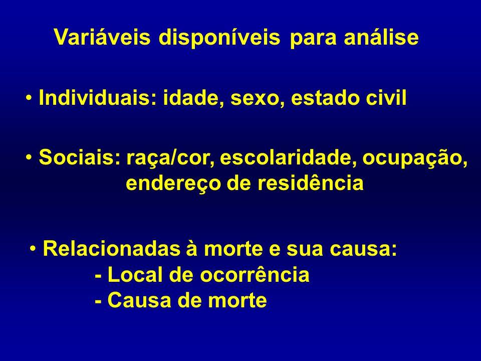 Variáveis disponíveis para análise Individuais: idade, sexo, estado civil Sociais: raça/cor, escolaridade, ocupação, endereço de residência Relacionad