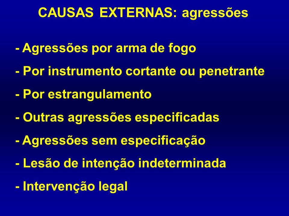 CAUSAS EXTERNAS: agressões - Agressões por arma de fogo - Por instrumento cortante ou penetrante - Por estrangulamento - Outras agressões especificada