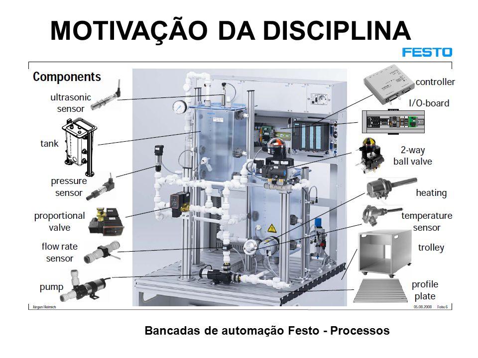 MOTIVAÇÃO DA DISCIPLINA Bancadas de automação Festo - Processos