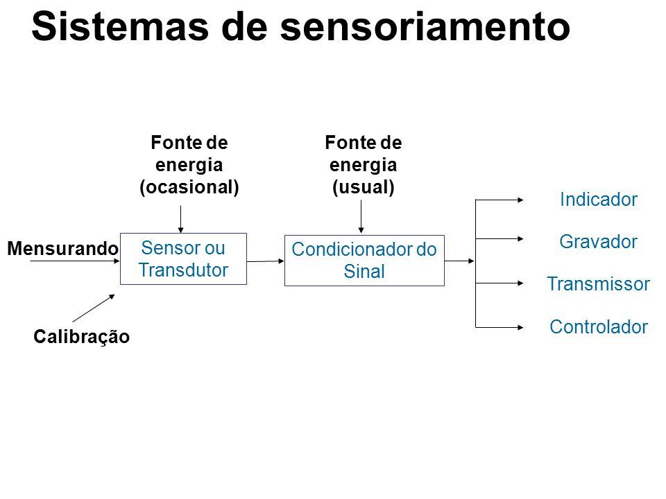 Sistemas de sensoriamento Indicador Gravador Transmissor Controlador Sensor ou Transdutor Condicionador do Sinal Mensurando Fonte de energia (ocasiona