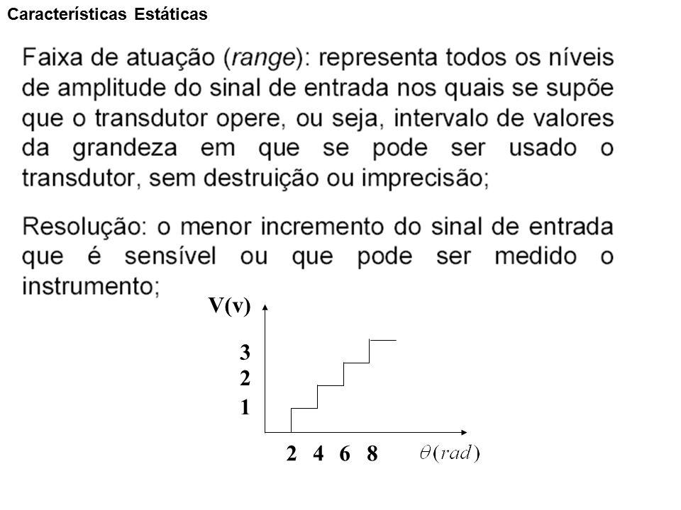 V(v) 2468 1 2 3 Características Estáticas