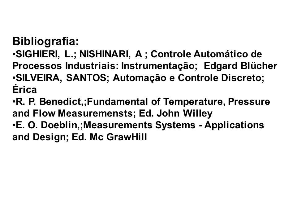 Características Dinâmicas Dinâmica t(s) T(graus) Sensor Temperatura Real 63,2% f(hz) 1 www.dca.ufrn.br/~lmarcos/courses/robotica