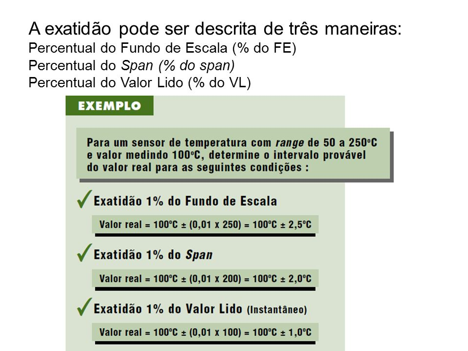 A exatidão pode ser descrita de três maneiras: Percentual do Fundo de Escala (% do FE) Percentual do Span (% do span) Percentual do Valor Lido (% do VL)