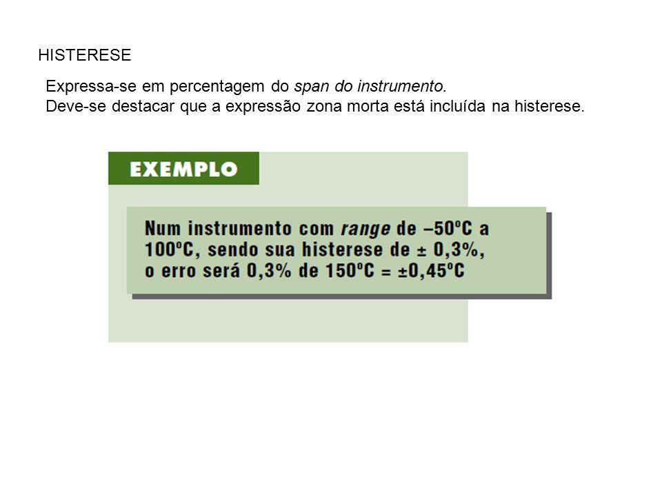 Expressa-se em percentagem do span do instrumento. Deve-se destacar que a expressão zona morta está incluída na histerese. HISTERESE