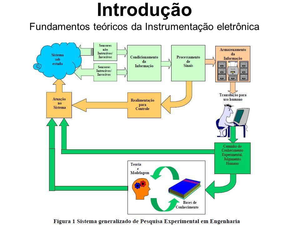 Sistemas de sensoriamento Indicador Gravador Transmissor Controlador Sensor ou Transdutor Condicionador do Sinal Mensurando Fonte de energia (ocasional) Fonte de energia (usual) Calibração