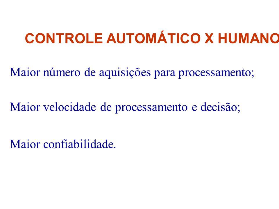 CONTROLE AUTOMÁTICO X HUMANO Maior número de aquisições para processamento; Maior velocidade de processamento e decisão; Maior confiabilidade.