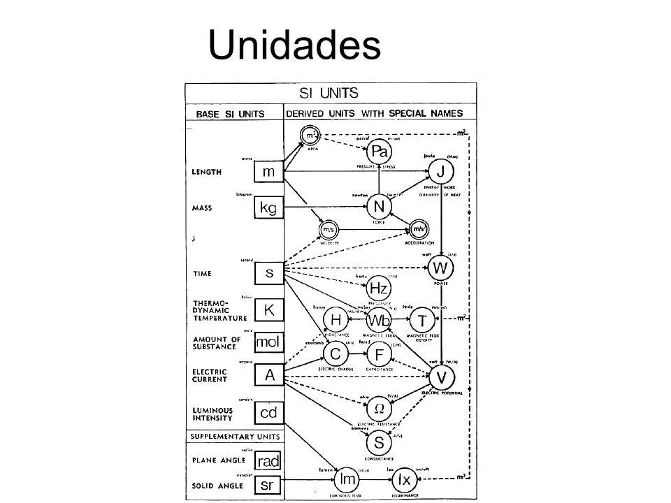 Eletrônica Básica Resistor –Resistores Variáveis: Potenciômetro; LDR; Strain-Gage.