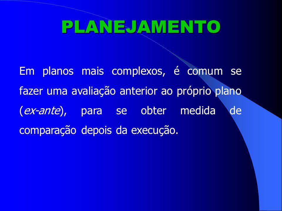 PLANEJAMENTO Em planos mais complexos, é comum se fazer uma avaliação anterior ao próprio plano (ex-ante), para se obter medida de comparação depois da execução.