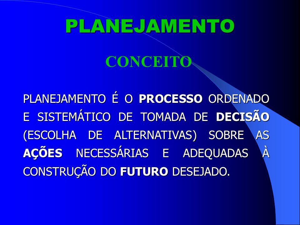 PLANEJAMENTO CONCEITO PLANEJAMENTO É O PROCESSO ORDENADO E SISTEMÁTICO DE TOMADA DE DECISÃO (ESCOLHA DE ALTERNATIVAS) SOBRE AS AÇÕES NECESSÁRIAS E ADEQUADAS À CONSTRUÇÃO DO FUTURO DESEJADO.