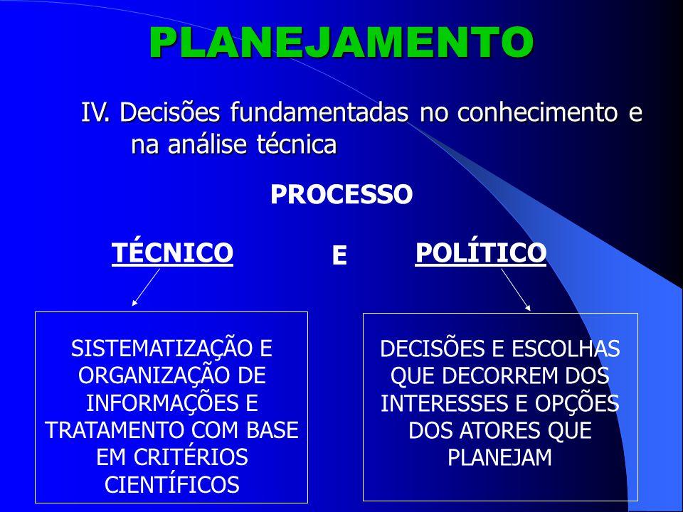 PLANEJAMENTO IV.