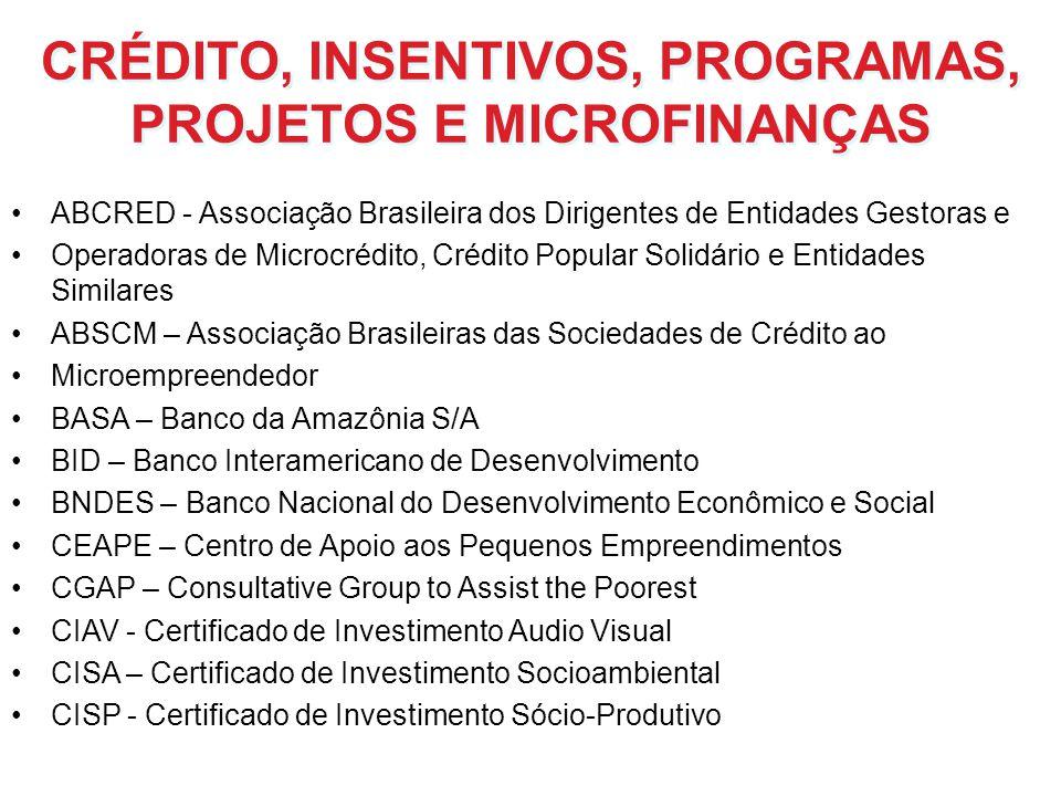 CRÉDITO, INSENTIVOS, PROGRAMAS, PROJETOS E MICROFINANÇAS ABCRED - Associação Brasileira dos Dirigentes de Entidades Gestoras e Operadoras de Microcréd