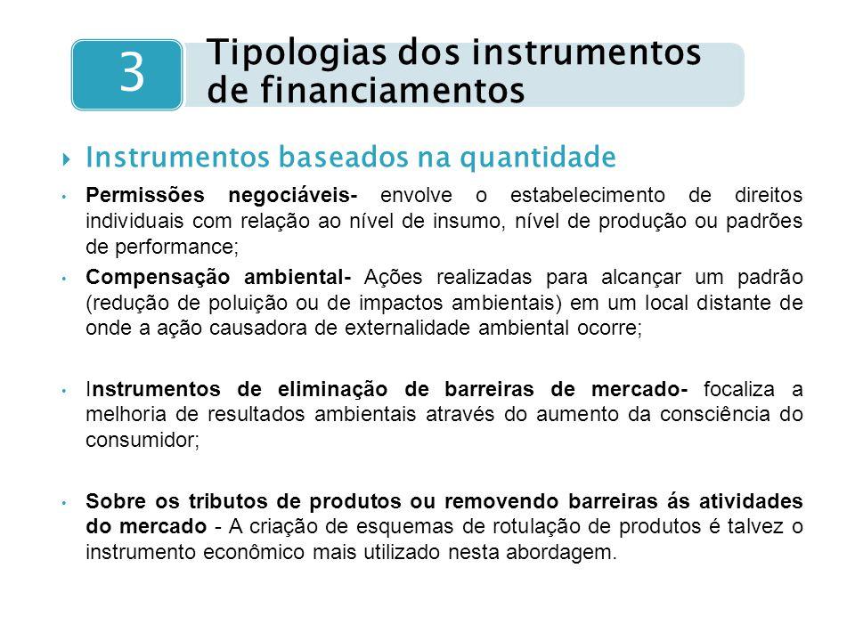  Instrumentos baseados na quantidade Permissões negociáveis- envolve o estabelecimento de direitos individuais com relação ao nível de insumo, nível