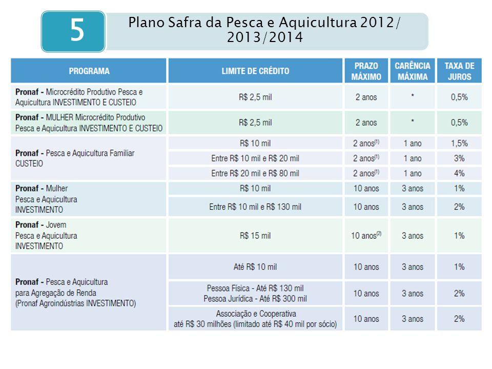 Plano Safra da Pesca e Aquicultura 2012/ 2013/2014 5