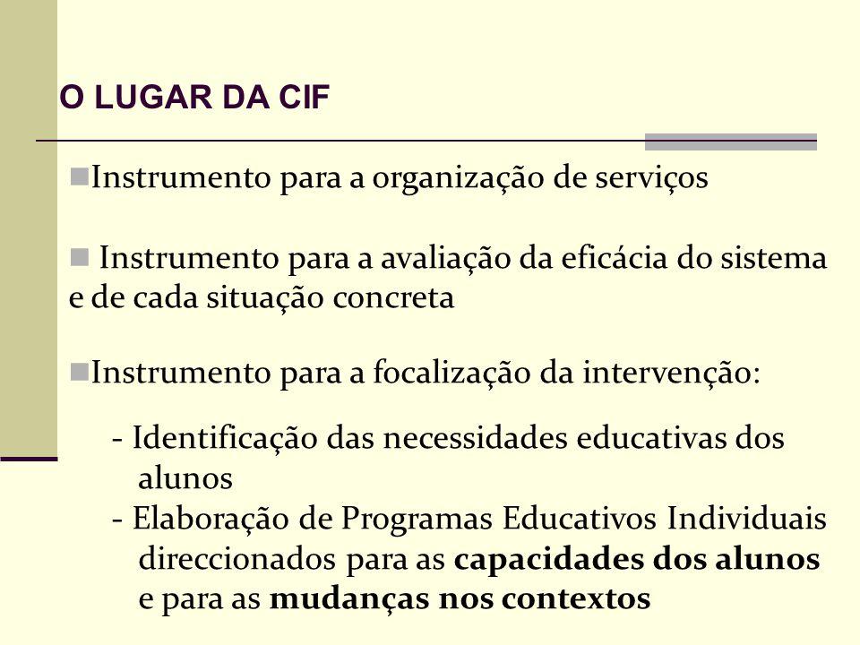 Instrumento para a organização de serviços Instrumento para a avaliação da eficácia do sistema e de cada situação concreta Instrumento para a focalização da intervenção: - Identificação das necessidades educativas dos alunos - Elaboração de Programas Educativos Individuais direccionados para as capacidades dos alunos e para as mudanças nos contextos O LUGAR DA CIF