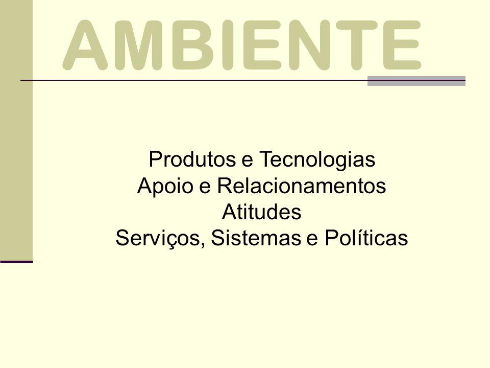 AMBIENTE Produtos e Tecnologias Apoio e Relacionamentos Atitudes Serviços, Sistemas e Políticas