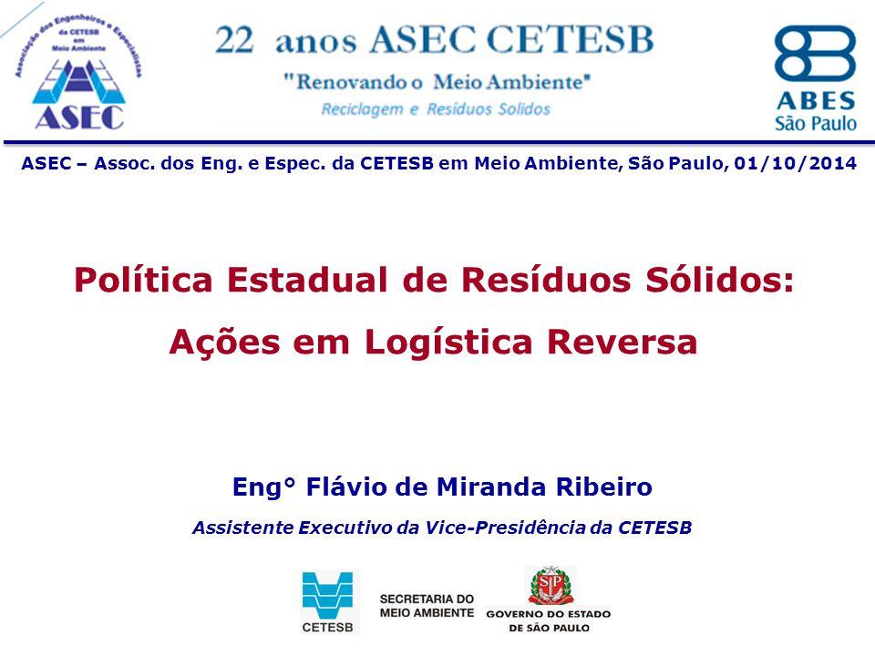 Política Estadual de Resíduos Sólidos: Ações em Logística Reversa Eng° Flávio de Miranda Ribeiro Assistente Executivo da Vice-Presidência da CETESB AS