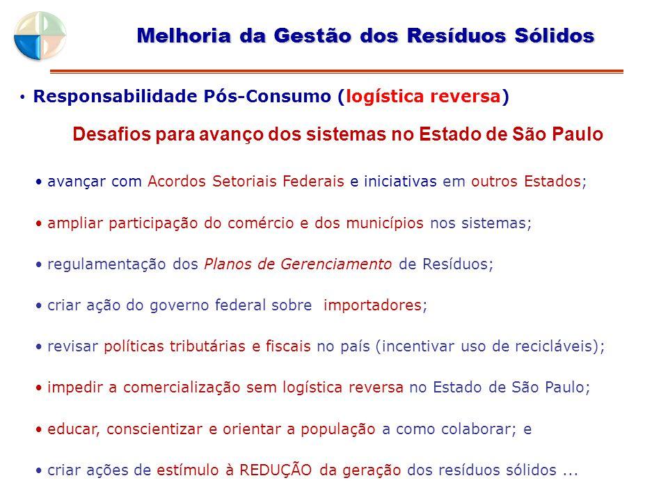 Responsabilidade Pós-Consumo (logística reversa) Melhoria da Gestão dos Resíduos Sólidos Desafios para avanço dos sistemas no Estado de São Paulo avan
