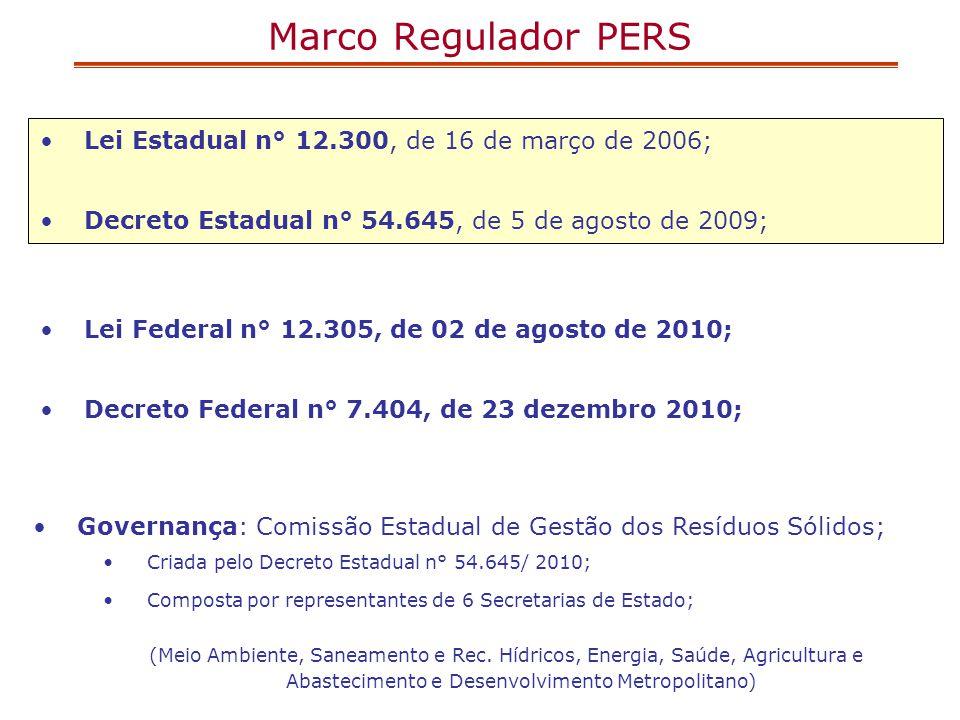 Lei Estadual n° 12.300, de 16 de março de 2006; Decreto Estadual n° 54.645, de 5 de agosto de 2009; Marco Regulador PERS Lei Federal n° 12.305, de 02