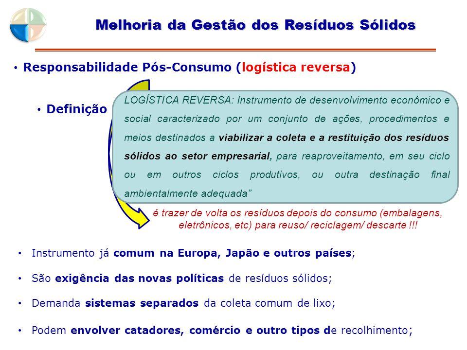 Responsabilidade Pós-Consumo (logística reversa) Definição Melhoria da Gestão dos Resíduos Sólidos Instrumento já comum na Europa, Japão e outros país