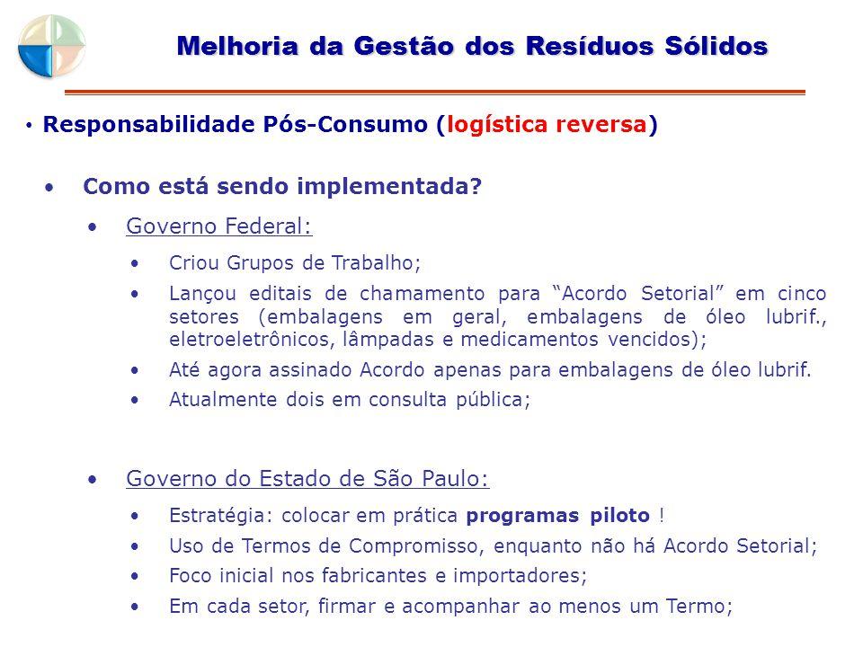 Responsabilidade Pós-Consumo (logística reversa) Melhoria da Gestão dos Resíduos Sólidos Como está sendo implementada? Governo Federal: Criou Grupos d