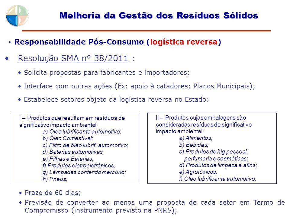 Responsabilidade Pós-Consumo (logística reversa) Melhoria da Gestão dos Resíduos Sólidos Resolução SMA n° 38/2011 : Solicita propostas para fabricante