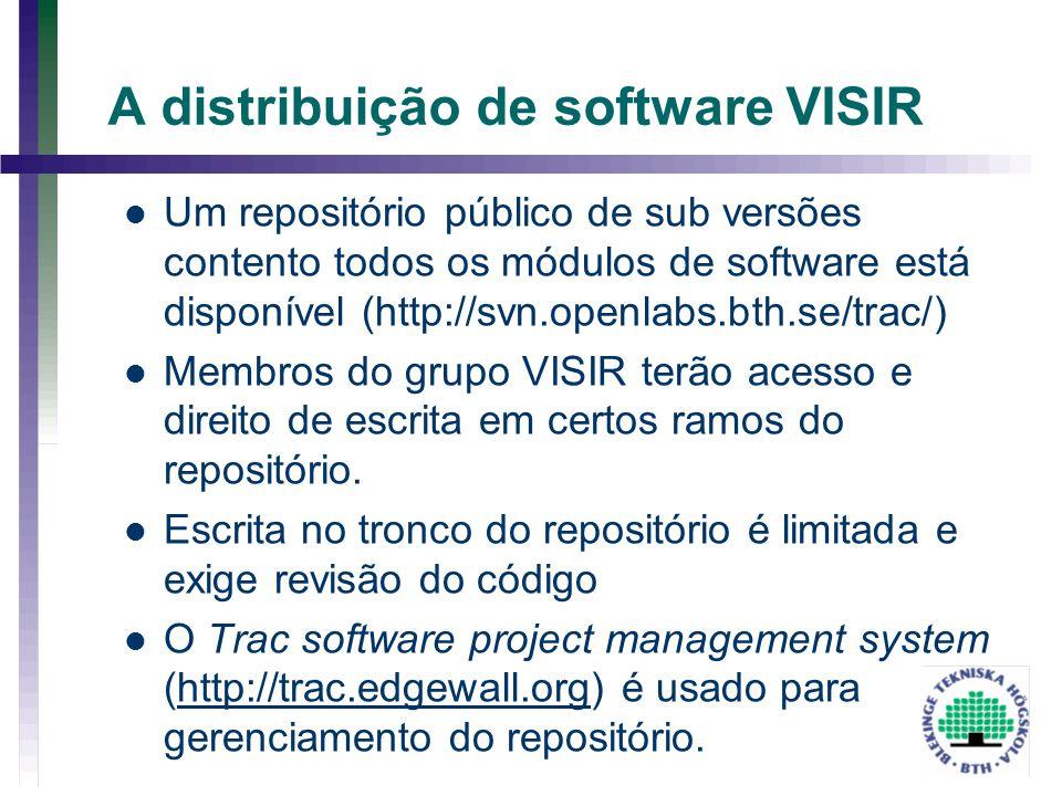 A distribuição de software VISIR Um repositório público de sub versões contento todos os módulos de software está disponível (http://svn.openlabs.bth.