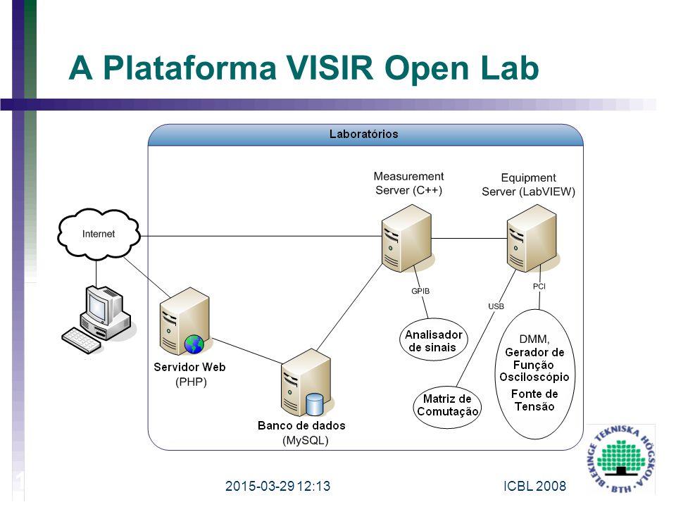 A Plataforma VISIR Open Lab 2015-03-29 12:15 16 ICBL 2008