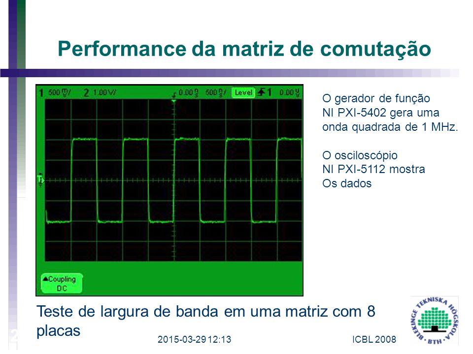 Performance da matriz de comutação O gerador de função NI PXI-5402 gera uma onda quadrada de 1 MHz. O osciloscópio NI PXI-5112 mostra Os dados Teste d