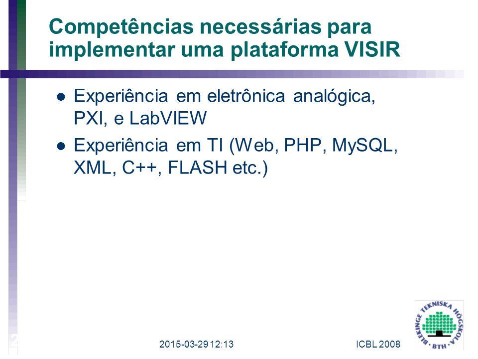Competências necessárias para implementar uma plataforma VISIR Experiência em eletrônica analógica, PXI, e LabVIEW Experiência em TI (Web, PHP, MySQL,