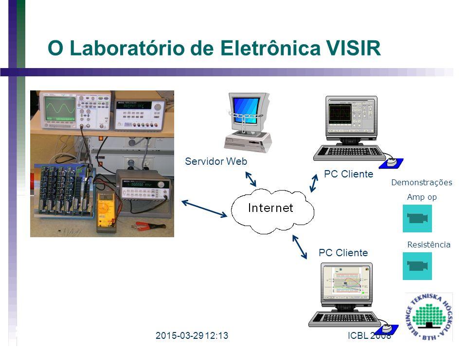 O Laboratório de Eletrônica VISIR Servidor Web PC Cliente Resistência Amp op Demonstrações 2015-03-29 12:15 8 ICBL 2008
