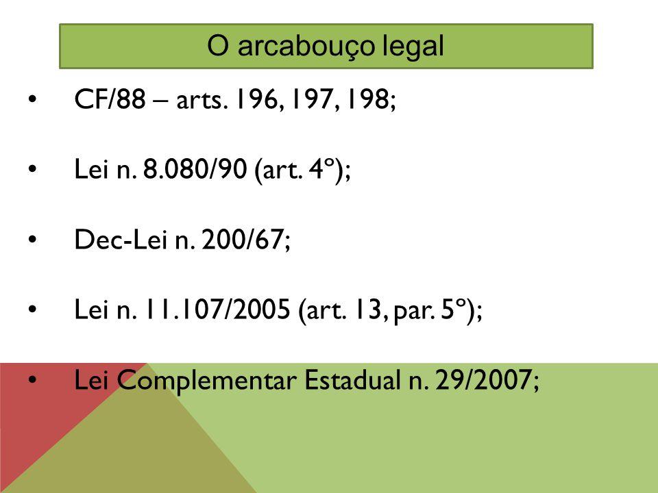 CF/88 – arts. 196, 197, 198; Lei n. 8.080/90 (art. 4º); Dec-Lei n. 200/67; Lei n. 11.107/2005 (art. 13, par. 5º); Lei Complementar Estadual n. 29/2007