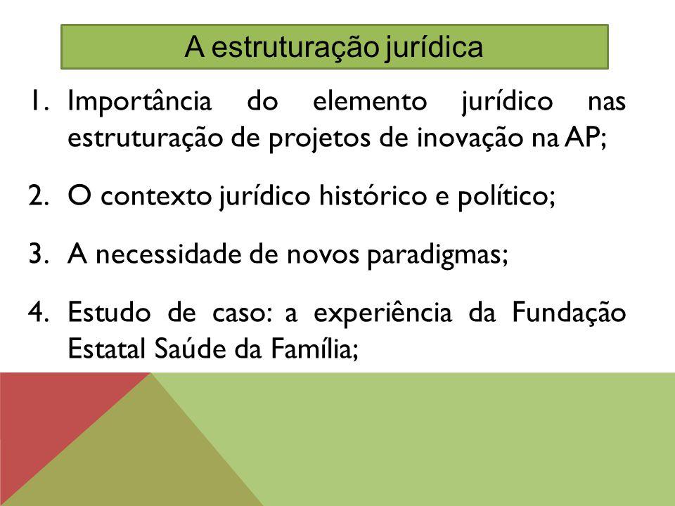 1.Importância do elemento jurídico nas estruturação de projetos de inovação na AP; 2.O contexto jurídico histórico e político; 3.A necessidade de novo