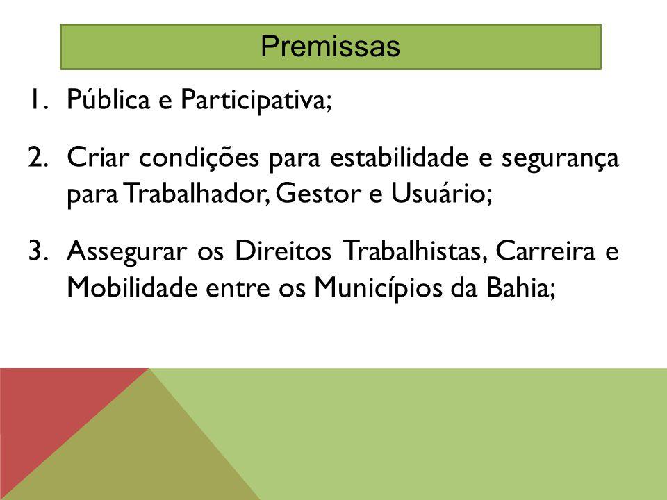 1.Pública e Participativa; 2.Criar condições para estabilidade e segurança para Trabalhador, Gestor e Usuário; 3.Assegurar os Direitos Trabalhistas, C