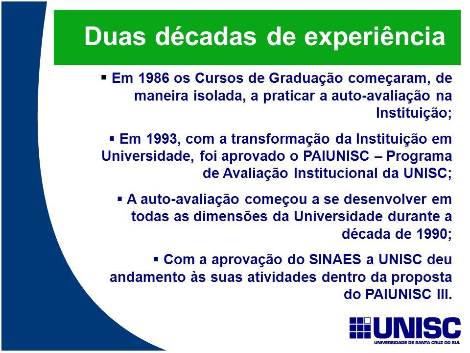 Duas décadas de experiência  Em 1986 os Cursos de Graduação começaram, de maneira isolada, a praticar a auto-avaliação na Instituição;  Em 1993, com